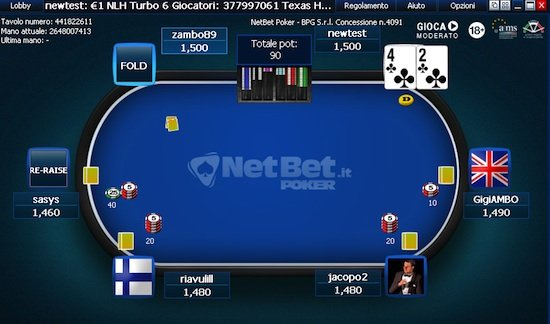 NetBet Pokerraum Screenshot